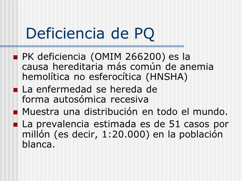 Deficiencia de PQ PK deficiencia (OMIM 266200) es la causa hereditaria más común de anemia hemolítica no esferocítica (HNSHA) La enfermedad se hereda