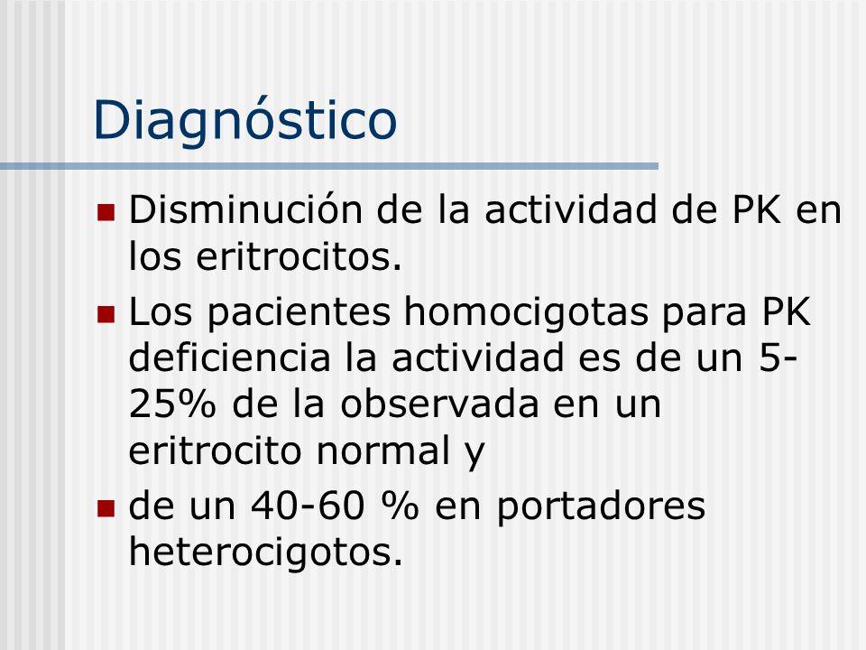 Diagnóstico Disminución de la actividad de PK en los eritrocitos. Los pacientes homocigotas para PK deficiencia la actividad es de un 5- 25% de la obs