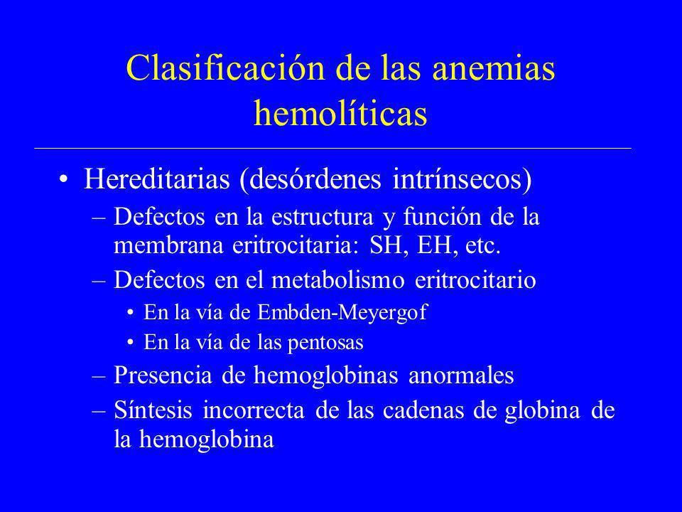 Clasificación de las anemias hemolíticas Hereditarias (desórdenes intrínsecos) –Defectos en la estructura y función de la membrana eritrocitaria: SH,