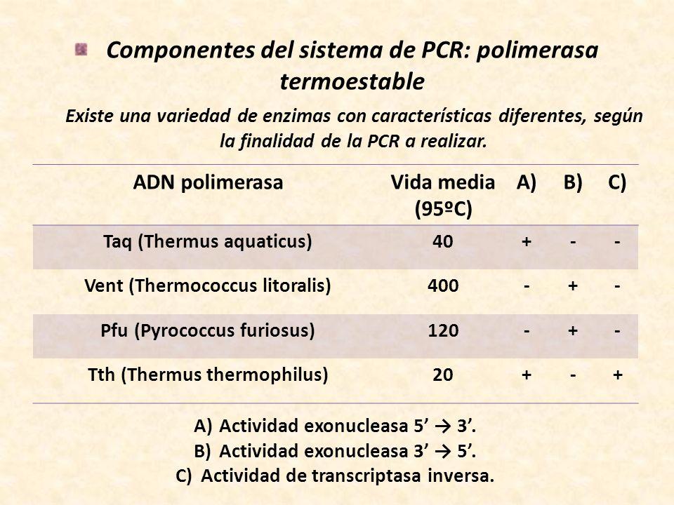 Componentes del sistema de PCR: solución buffer y MgCl Se utiliza un buffer Tris-HCl, de pH 8,4 (tº amb).