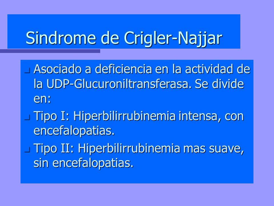 Sindrome de Crigler-Najjar n Asociado a deficiencia en la actividad de la UDP-Glucuroniltransferasa. Se divide en: n Tipo I: Hiperbilirrubinemia inten