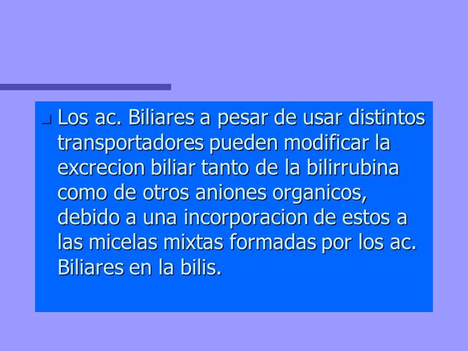 n Los ac. Biliares a pesar de usar distintos transportadores pueden modificar la excrecion biliar tanto de la bilirrubina como de otros aniones organi