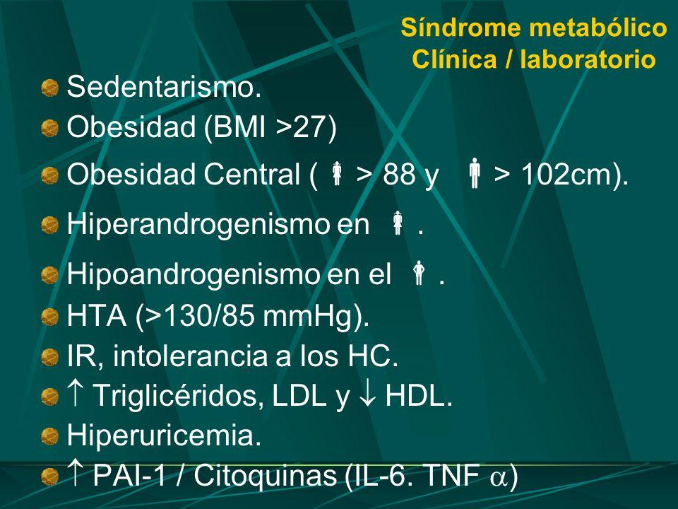 Síndrome metabólico Clínica / laboratorio Sedentarismo. Obesidad (BMI >27) Obesidad Central ( > 88 y > 102cm). Hiperandrogenismo en. Hipoandrogenismo