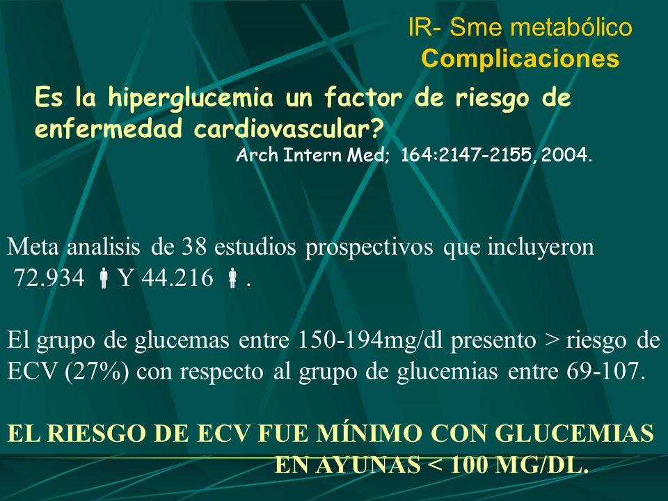 IR- Sme metabólico Complicaciones Es la hiperglucemia un factor de riesgo de enfermedad cardiovascular? Arch Intern Med; 164:2147-2155, 2004. Meta ana