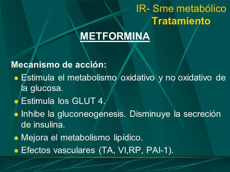 IR- Sme metabólico Tratamiento METFORMINA Mecanismo de acción: Estimula el metabolismo oxidativo y no oxidativo de la glucosa. Estimula los GLUT 4. In