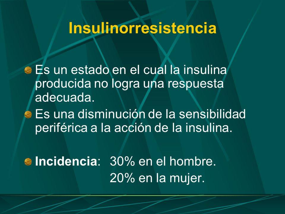 Insulinorresistencia Es un estado en el cual la insulina producida no logra una respuesta adecuada. Es una disminución de la sensibilidad periférica a