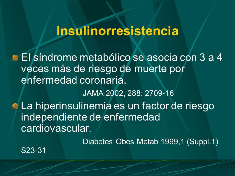 Insulinorresistencia El síndrome metabólico se asocia con 3 a 4 veces más de riesgo de muerte por enfermedad coronaria. JAMA 2002, 288: 2709-16 La hip