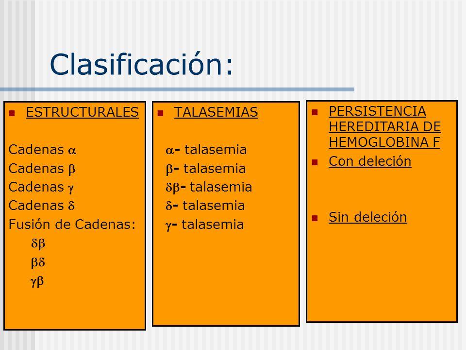 Clasificación: ESTRUCTURALES Cadenas Fusión de Cadenas: TALASEMIAS - talasemia PERSISTENCIA HEREDITARIA DE HEMOGLOBINA F Con deleción Sin deleción