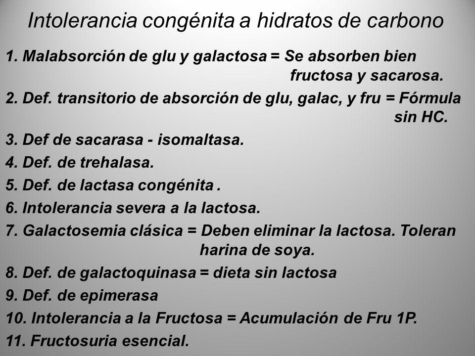 Intolerancia congénita a hidratos de carbono 1. Malabsorción de glu y galactosa = Se absorben bien fructosa y sacarosa. 2. Def. transitorio de absorci