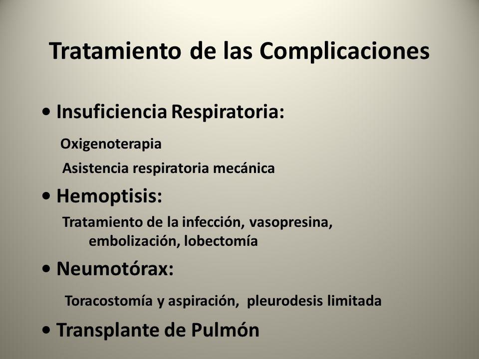 Tratamiento de las Complicaciones Insuficiencia Respiratoria: Oxigenoterapia Asistencia respiratoria mecánica Hemoptisis: Tratamiento de la infección,