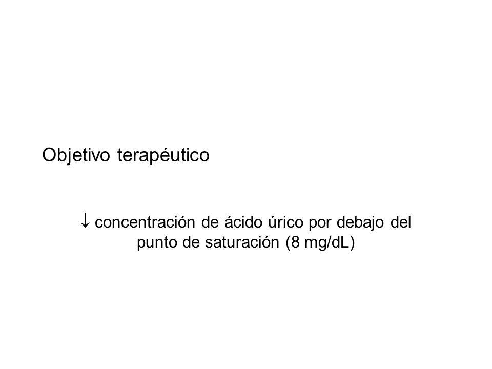 Objetivo terapéutico concentración de ácido úrico por debajo del punto de saturación (8 mg/dL)