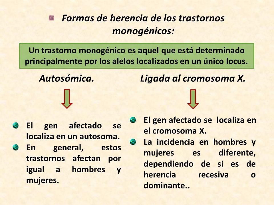 Formas de herencia de los trastornos monogénicos: Autosómica.Ligada al cromosoma X. El gen afectado se localiza en un autosoma. En general, estos tras