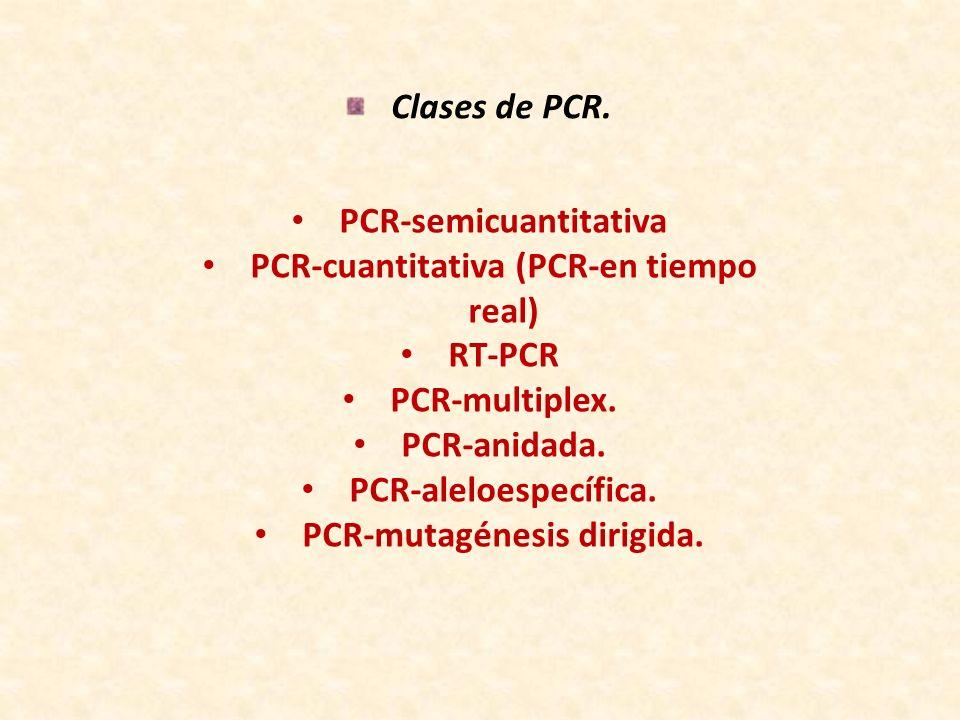Clases de PCR. PCR-semicuantitativa PCR-cuantitativa (PCR-en tiempo real) RT-PCR PCR-multiplex. PCR-anidada. PCR-aleloespecífica. PCR-mutagénesis diri