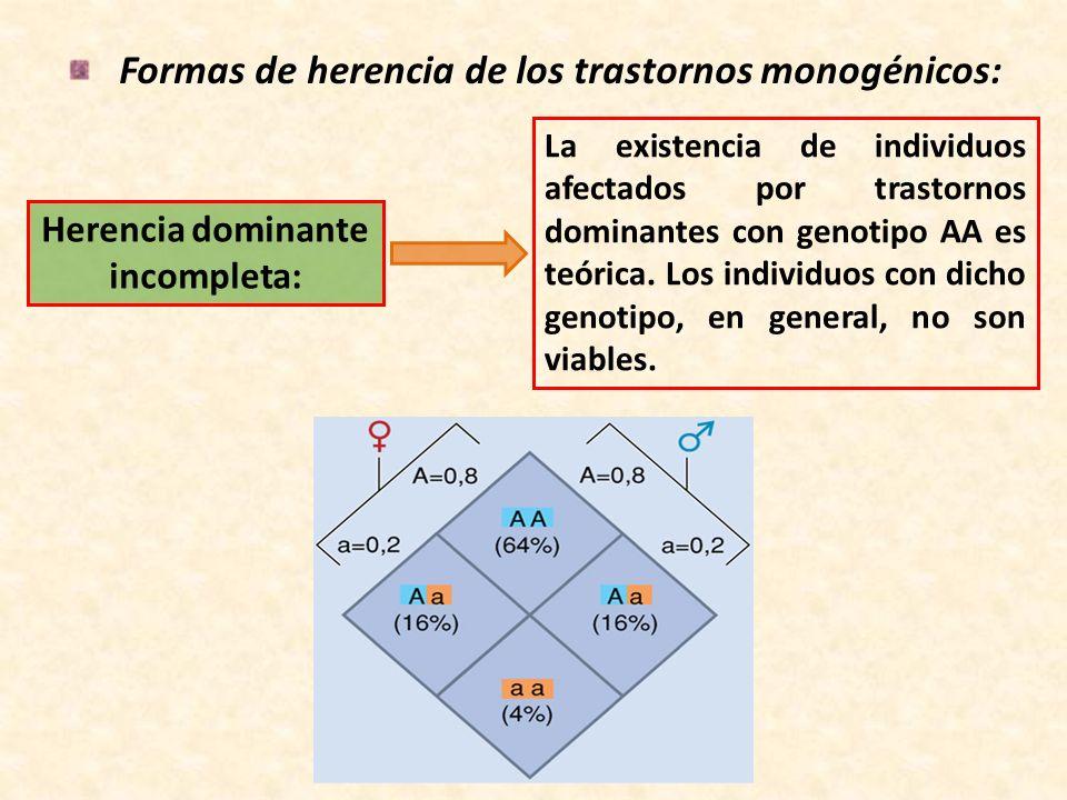 Formas de herencia de los trastornos monogénicos: Herencia dominante incompleta: La existencia de individuos afectados por trastornos dominantes con g