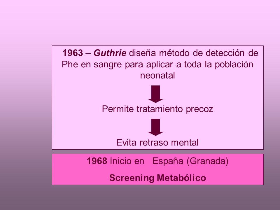1968 Inicio en España (Granada) Screening Metabólico 1963 – Guthrie diseña método de detección de Phe en sangre para aplicar a toda la población neonatal Permite tratamiento precoz Evita retraso mental