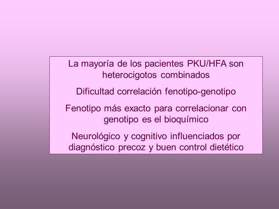 La mayoría de los pacientes PKU/HFA son heterocigotos combinados Dificultad correlación fenotipo-genotipo Fenotipo más exacto para correlacionar con genotipo es el bioquímico Neurológico y cognitivo influenciados por diagnóstico precoz y buen control dietético