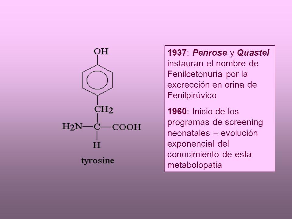 1974: Blaskovics clasifica HFA en 8 tipos: - Tipo I y II: PKU Clásica - Tipo III, IV y V: Variantes - Tipo VI: Déficit de Phe Transaminasa - Tipo VII y VIII: Tirosinemia del R.N y Tirosinosis 1975: HFA con alteraciones neurológicas a pesar de control de Phe en sangre adecuado