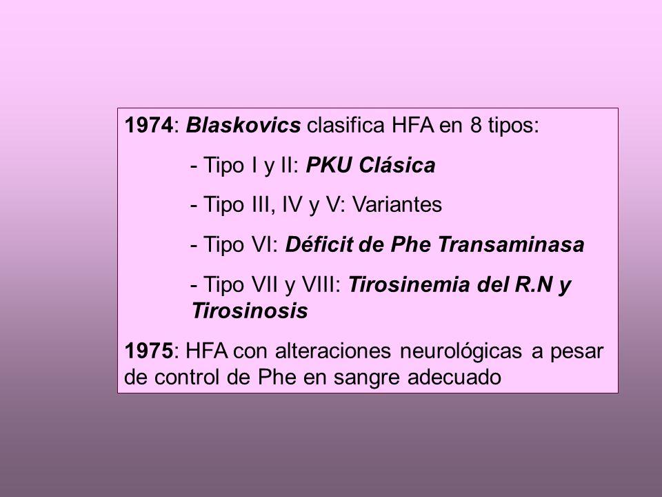1.Aminoácido esencial 2.Primer paso catabólico: - Hidroxilación a Tirosina 3.Sistema de hidroxilación implica a: - Fenilalanina hidroxilasa (PAH) - Coenzima tetrahidrobiopterina (BH4) - Dihidropterina Reductasa ( DHPR) ¿Qué es la Fenilalanina?