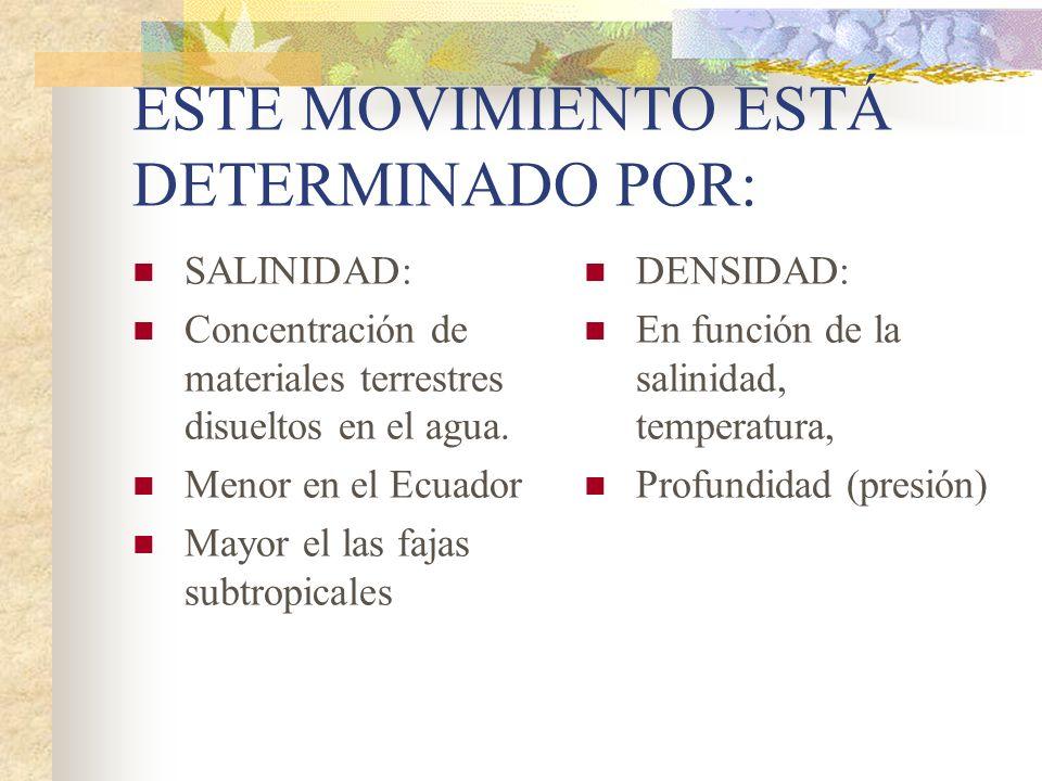 ESTE MOVIMIENTO ESTÁ DETERMINADO POR: SALINIDAD: Concentración de materiales terrestres disueltos en el agua. Menor en el Ecuador Mayor el las fajas s