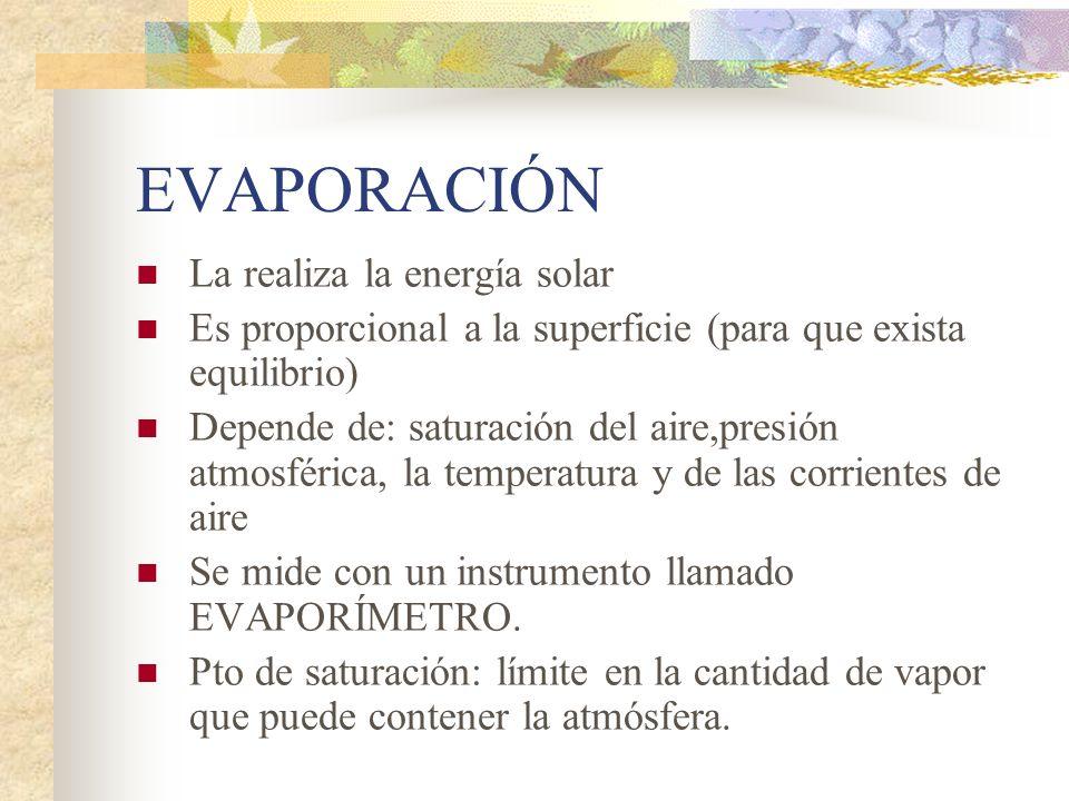 EVAPORACIÓN La realiza la energía solar Es proporcional a la superficie (para que exista equilibrio) Depende de: saturación del aire,presión atmosféri