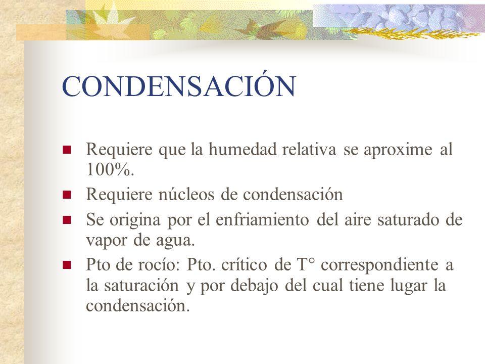 CONDENSACIÓN Requiere que la humedad relativa se aproxime al 100%. Requiere núcleos de condensación Se origina por el enfriamiento del aire saturado d