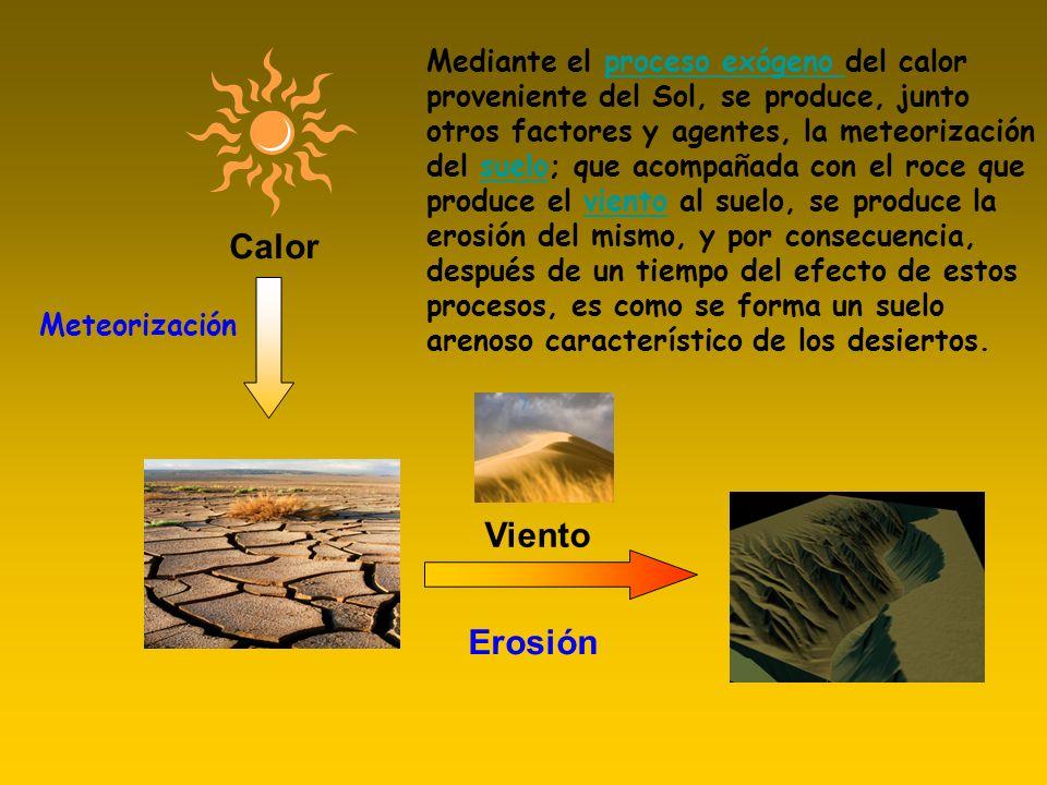 Meteorización Calor Viento Erosión Mediante el proceso exógeno del calor proveniente del Sol, se produce, junto otros factores y agentes, la meteoriza