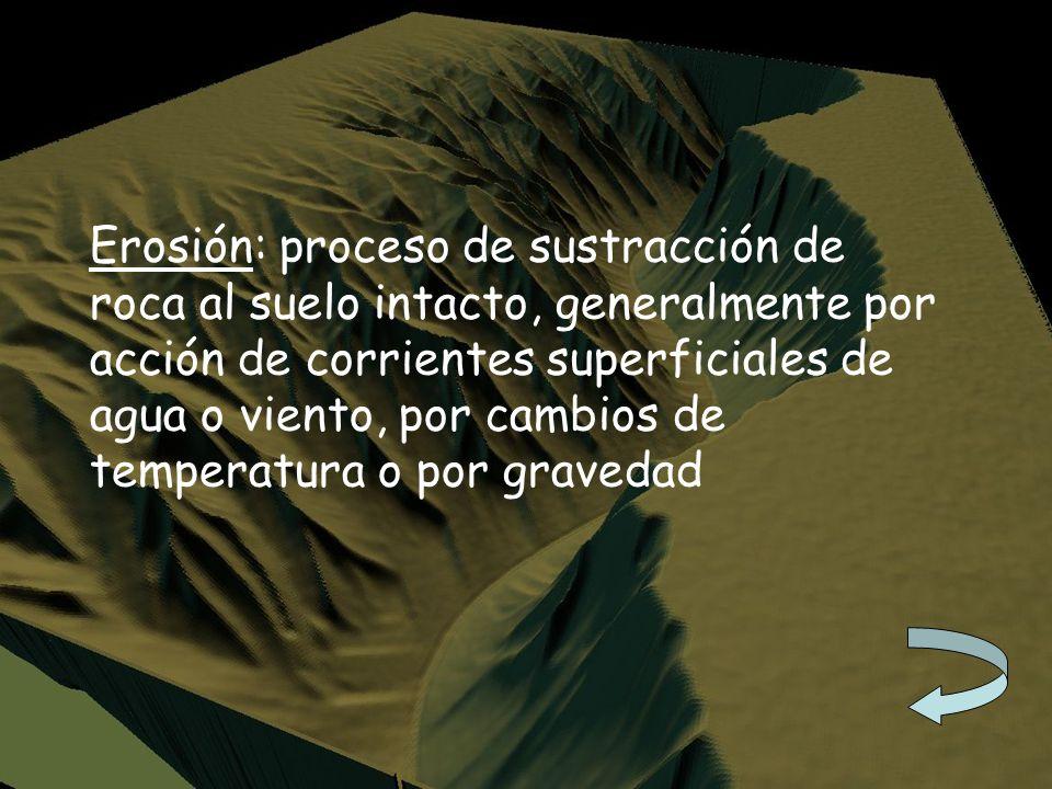 Erosión: proceso de sustracción de roca al suelo intacto, generalmente por acción de corrientes superficiales de agua o viento, por cambios de tempera