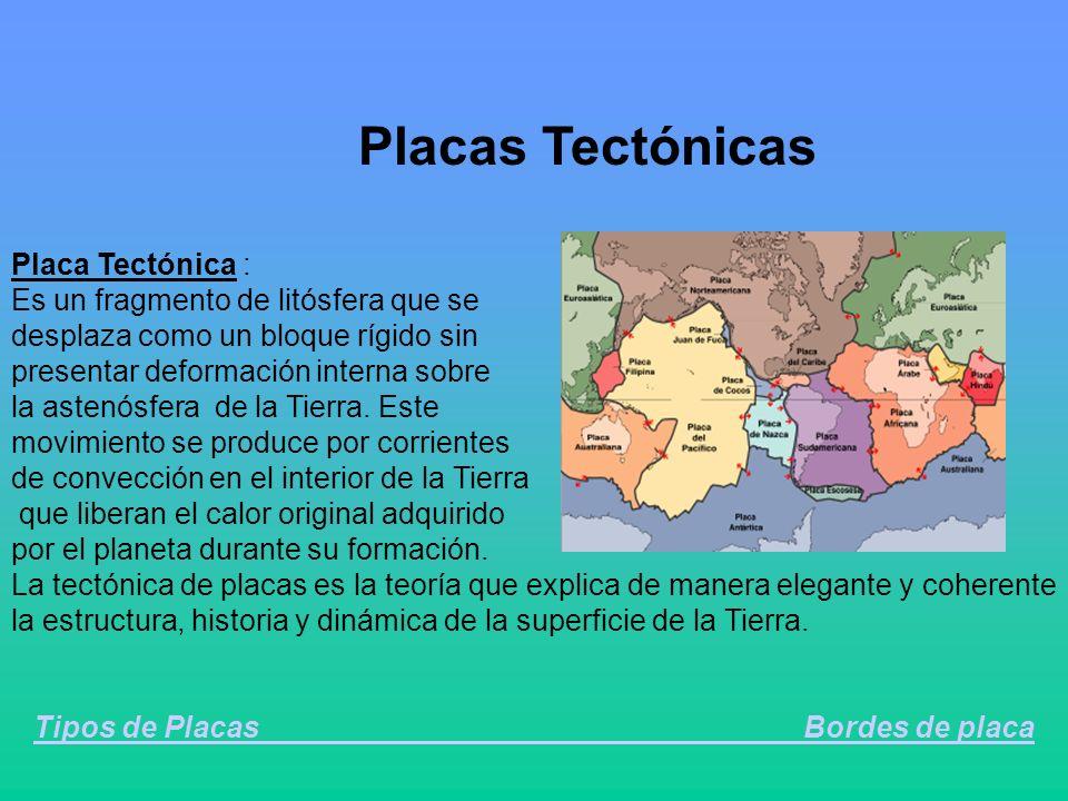 Placa Tectónica : Es un fragmento de litósfera que se desplaza como un bloque rígido sin presentar deformación interna sobre la astenósfera de la Tierra.