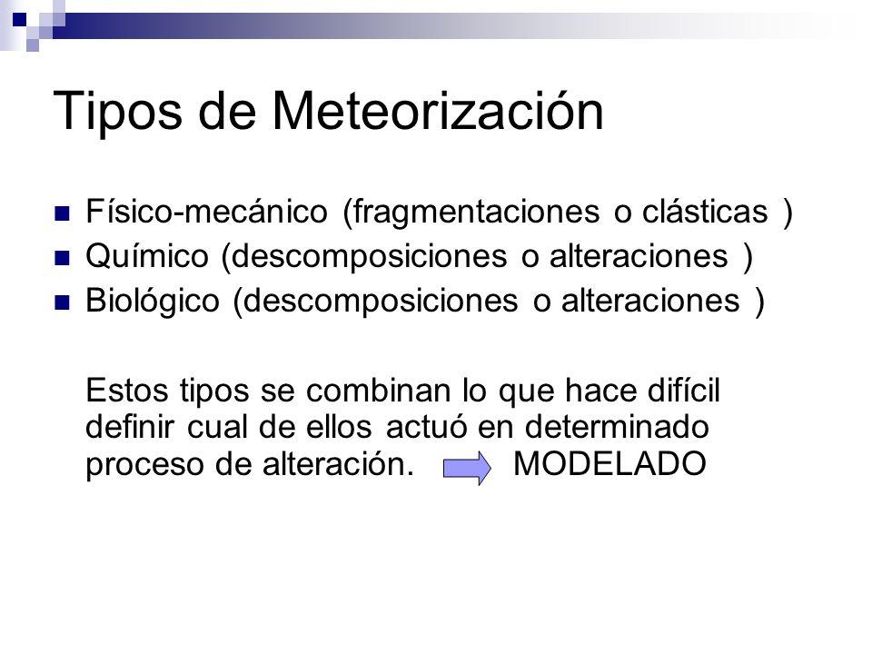 Tipos de Meteorización Físico-mecánico (fragmentaciones o clásticas ) Químico (descomposiciones o alteraciones ) Biológico (descomposiciones o alterac