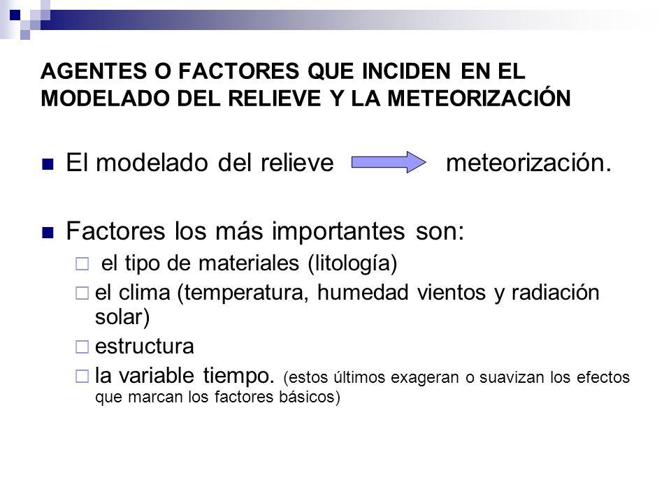 AGENTES O FACTORES QUE INCIDEN EN EL MODELADO DEL RELIEVE Y LA METEORIZACIÓN El modelado del relieve meteorización. Factores los más importantes son: