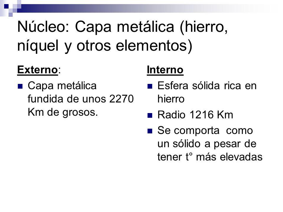 Núcleo: Capa metálica (hierro, níquel y otros elementos) Externo: Capa metálica fundida de unos 2270 Km de grosos. Interno Esfera sólida rica en hierr