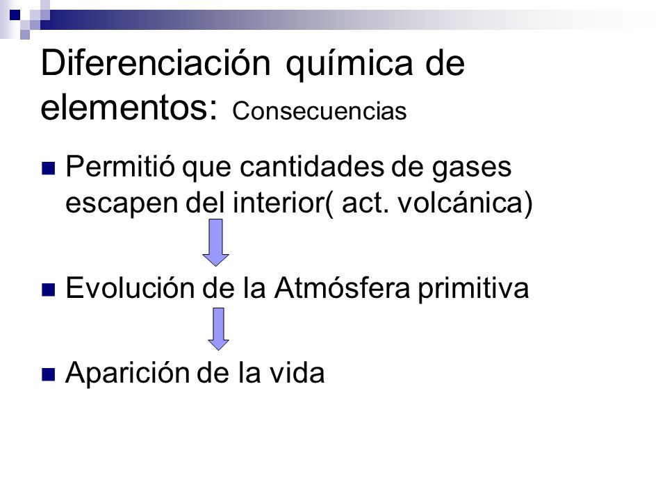 Diferenciación química de elementos: Consecuencias Permitió que cantidades de gases escapen del interior( act. volcánica) Evolución de la Atmósfera pr