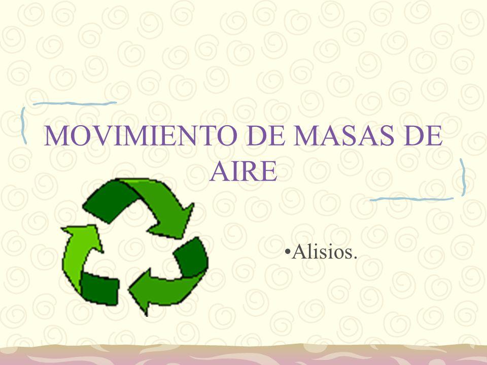 MOVIMIENTO DE MASAS DE AIRE Alisios.