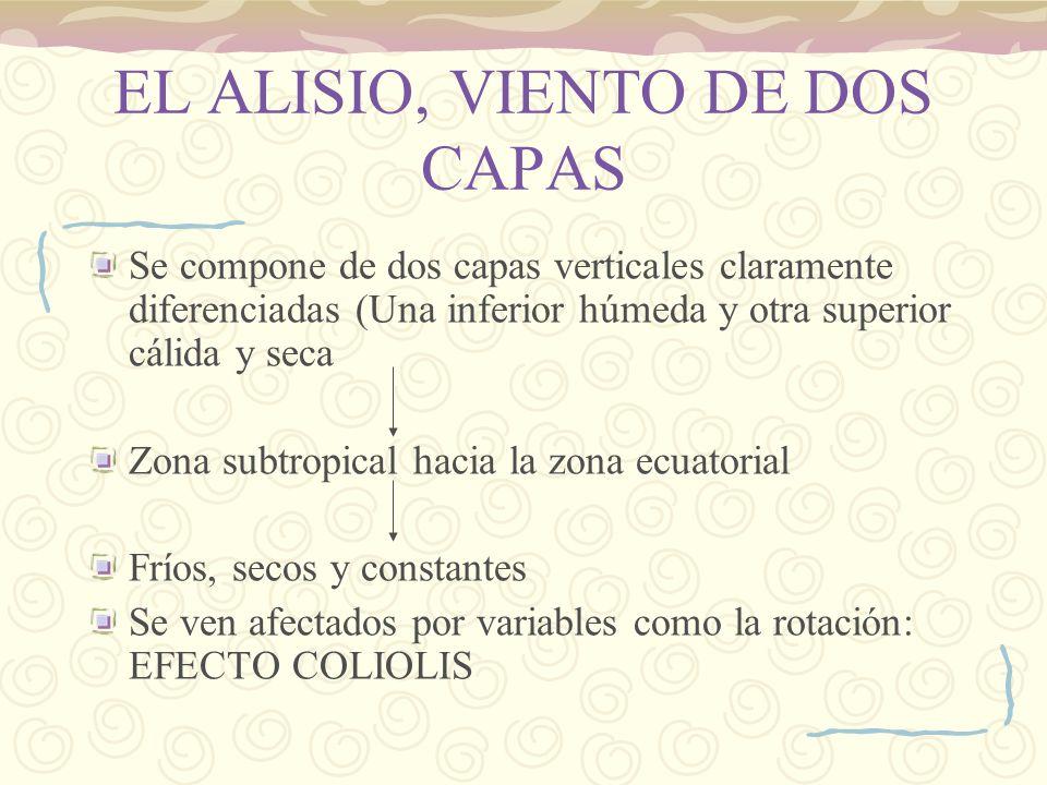 EL ALISIO, VIENTO DE DOS CAPAS Se compone de dos capas verticales claramente diferenciadas (Una inferior húmeda y otra superior cálida y seca Zona sub