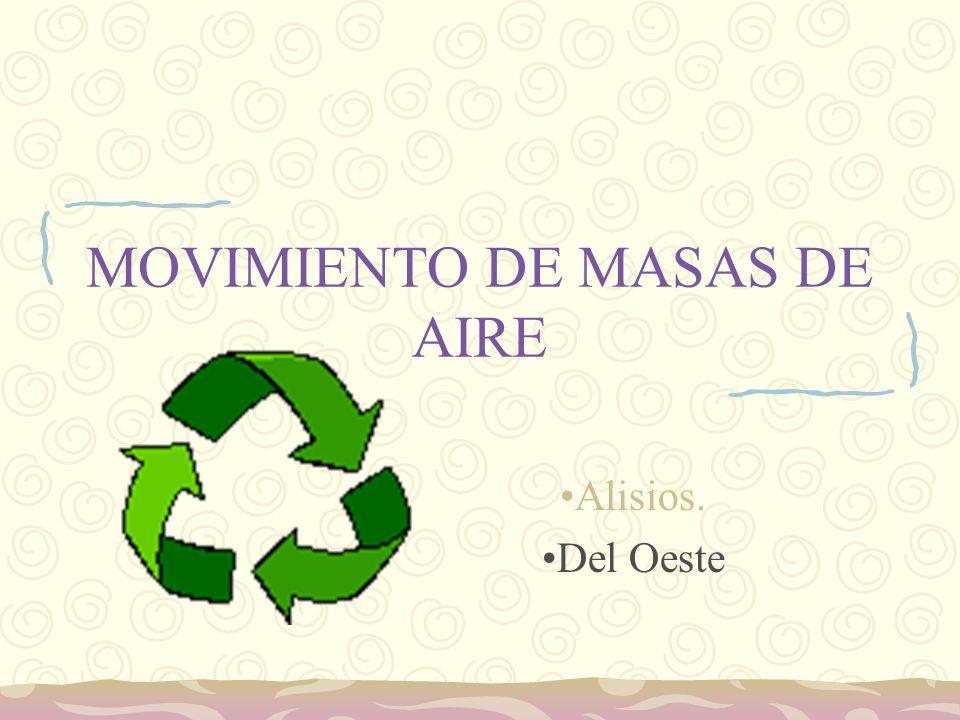MOVIMIENTO DE MASAS DE AIRE Alisios. Del Oeste