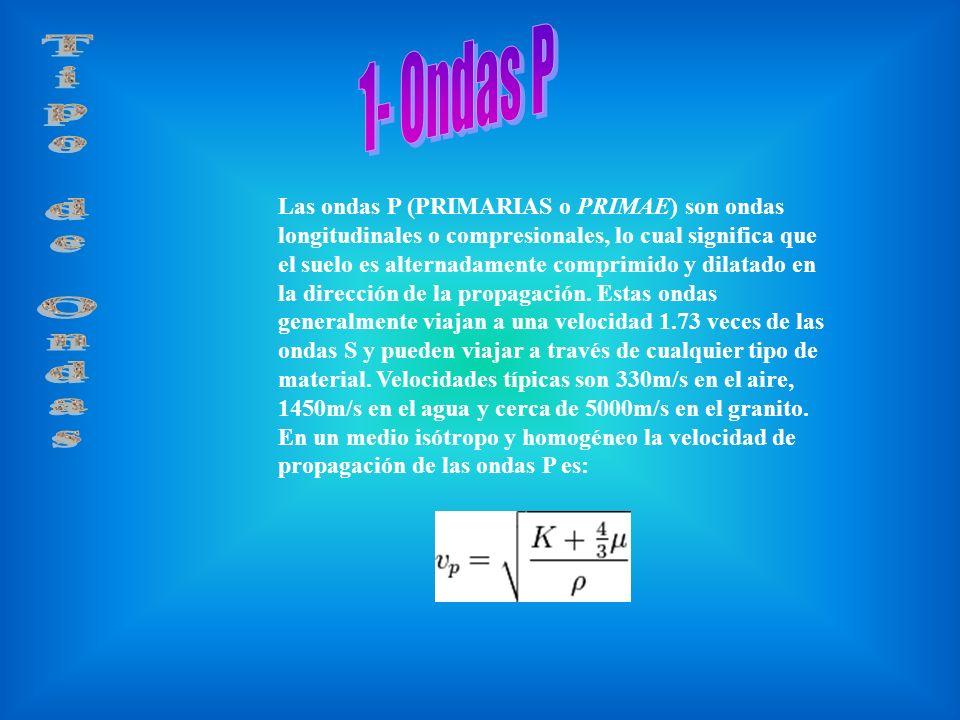 Las ondas P (PRIMARIAS o PRIMAE) son ondas longitudinales o compresionales, lo cual significa que el suelo es alternadamente comprimido y dilatado en