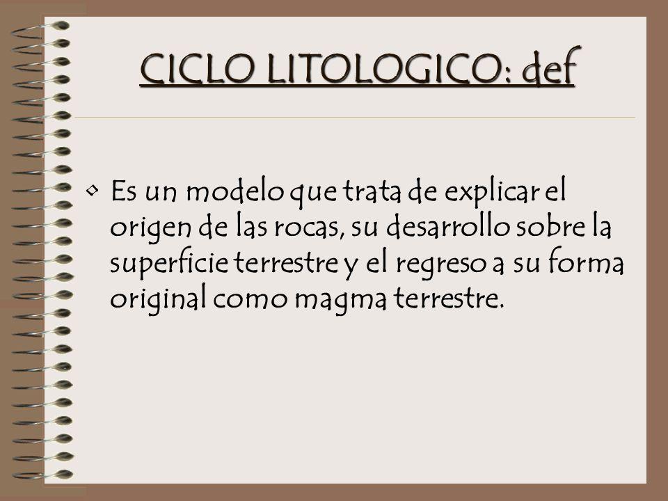CICLO LITOLOGICO: def Es un modelo que trata de explicar el origen de las rocas, su desarrollo sobre la superficie terrestre y el regreso a su forma original como magma terrestre.