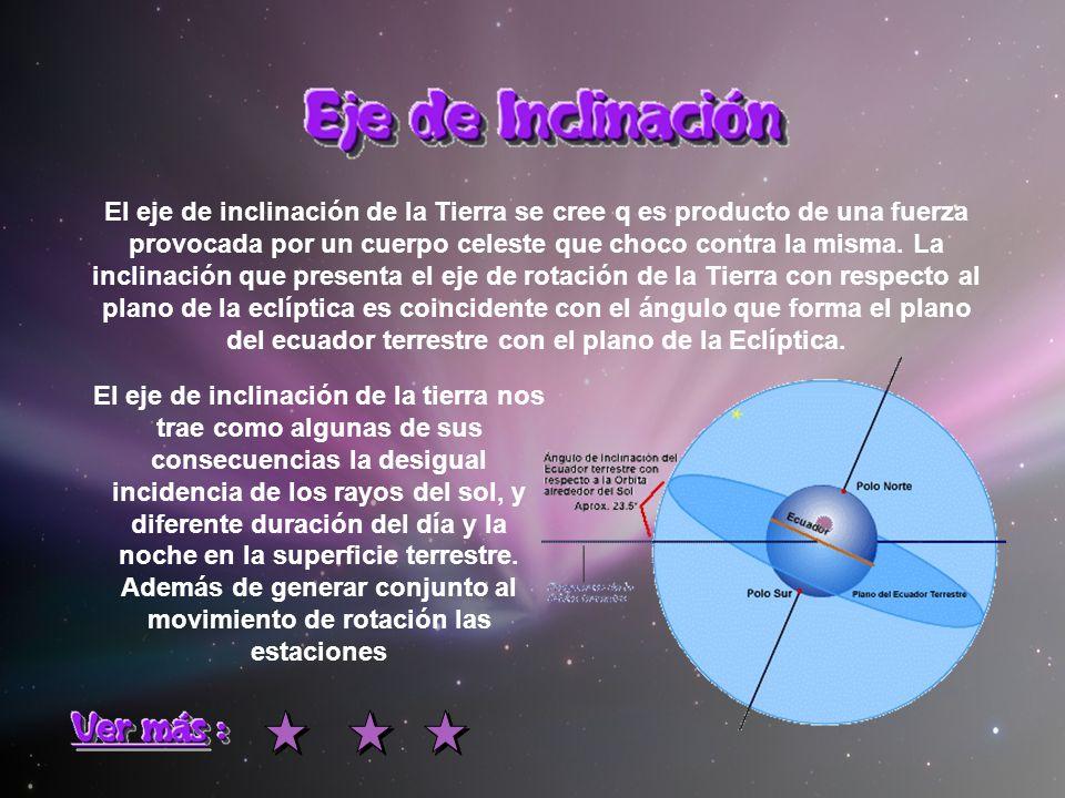 El eje de inclinación de la Tierra se cree q es producto de una fuerza provocada por un cuerpo celeste que choco contra la misma. La inclinación que p