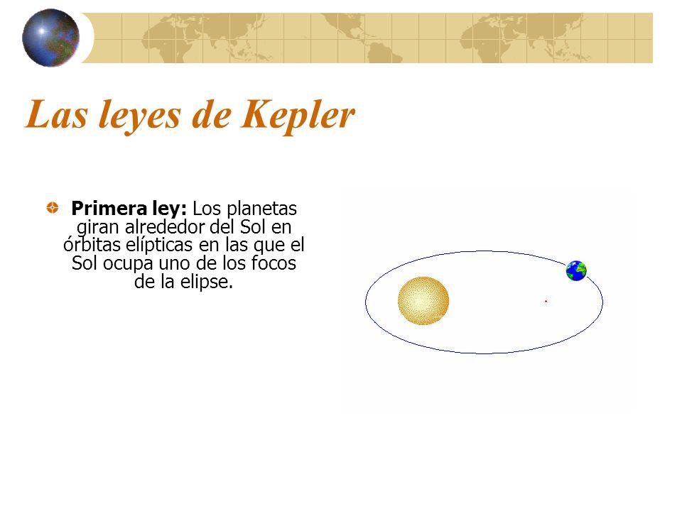 Las leyes de Kepler Primera ley: Los planetas giran alrededor del Sol en órbitas elípticas en las que el Sol ocupa uno de los focos de la elipse.