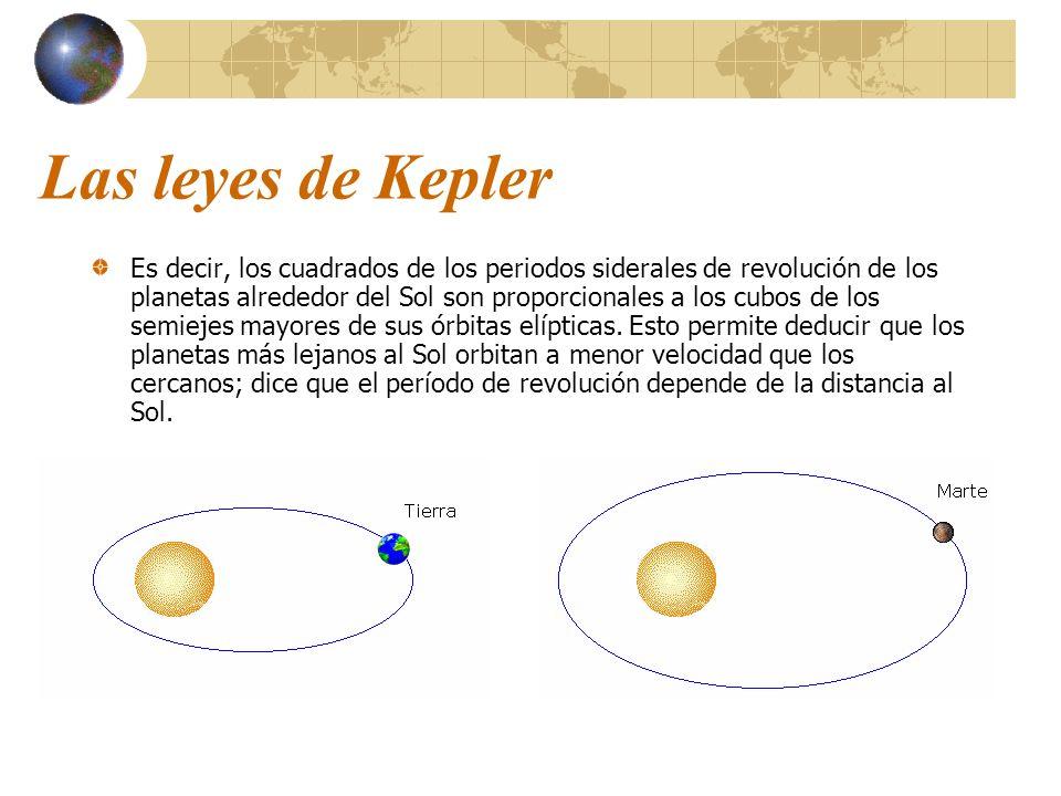 Las leyes de Kepler Es decir, los cuadrados de los periodos siderales de revolución de los planetas alrededor del Sol son proporcionales a los cubos d