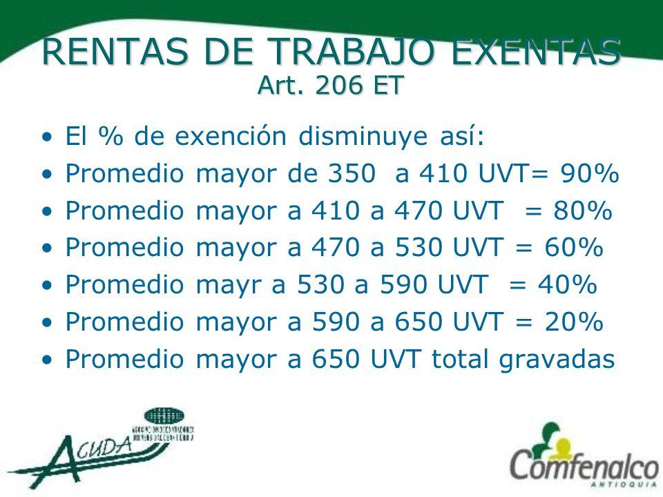 RENTAS DE TRABAJO EXENTAS Art. 206 ET El % de exención disminuye así: Promedio mayor de 350 a 410 UVT= 90% Promedio mayor a 410 a 470 UVT = 80% Promed