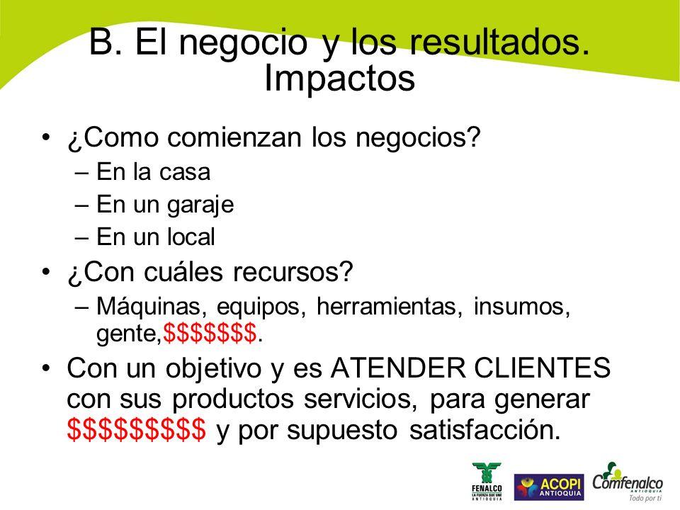 B.El negocio y los resultados. Impactos ¿Como comienzan los negocios.