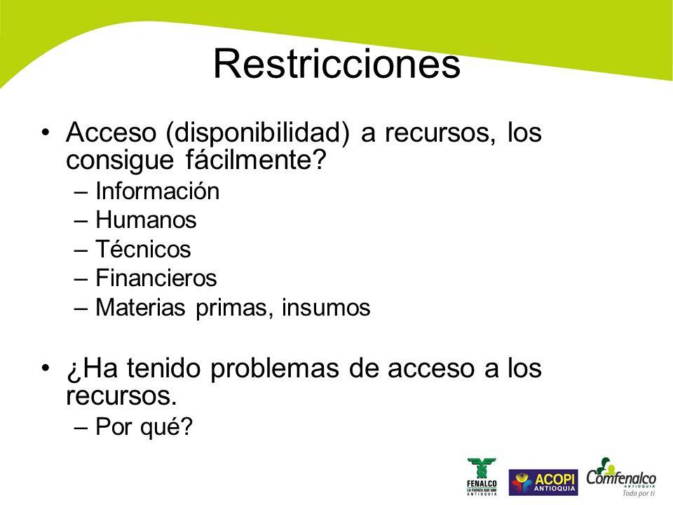 Restricciones Acceso (disponibilidad) a recursos, los consigue fácilmente.