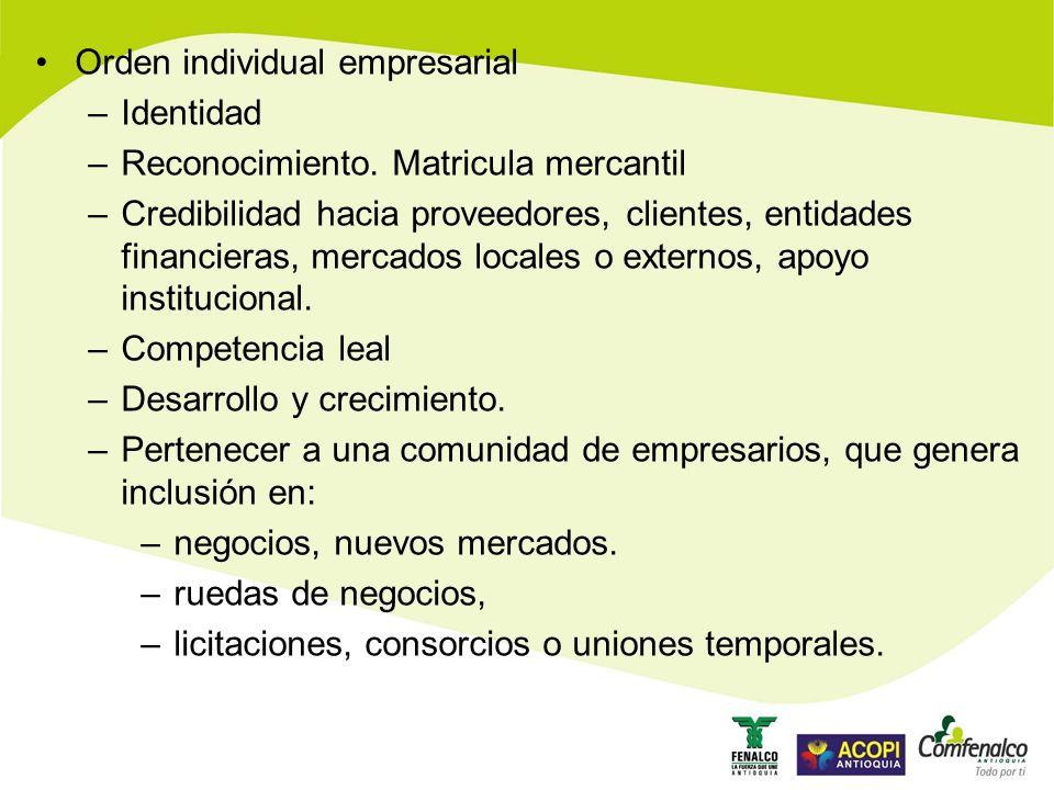 Orden individual empresarial –Identidad –Reconocimiento.