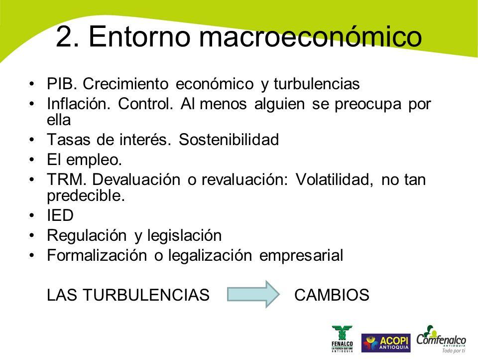 2.Entorno macroeconómico PIB. Crecimiento económico y turbulencias Inflación.