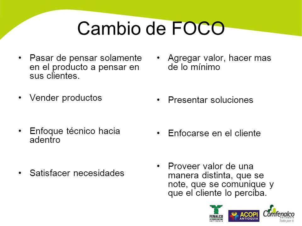 Cambio de FOCO Pasar de pensar solamente en el producto a pensar en sus clientes.