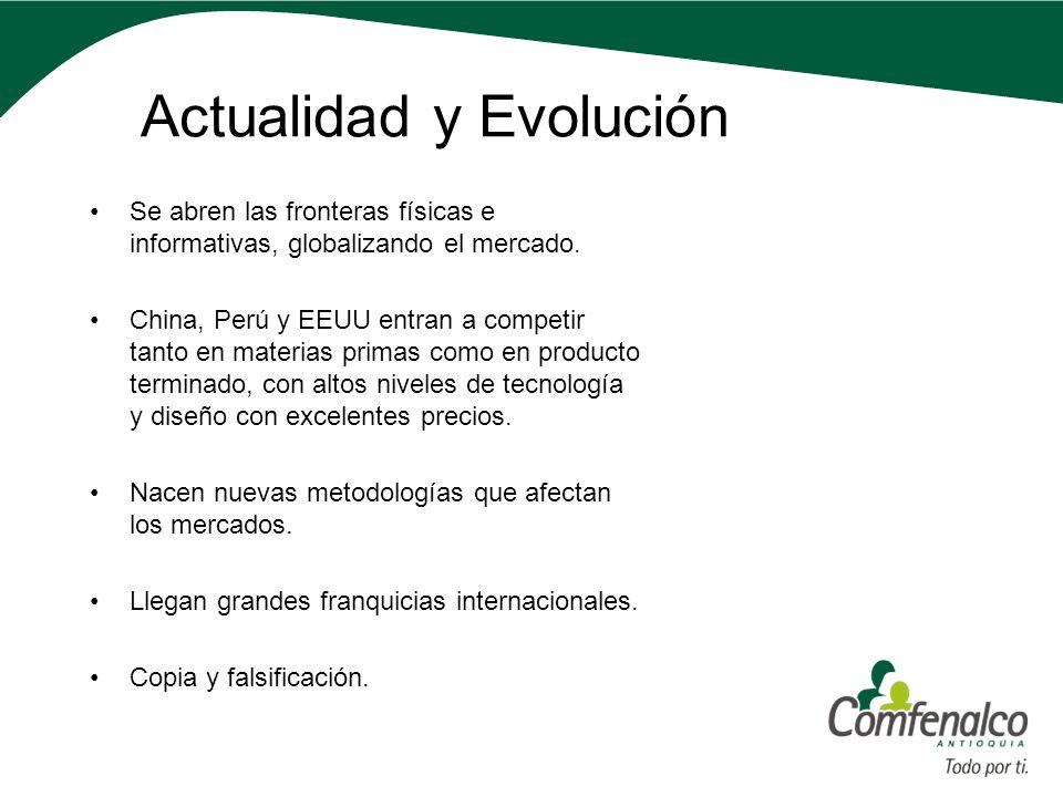 Actualidad y Evolución Se abren las fronteras físicas e informativas, globalizando el mercado. China, Perú y EEUU entran a competir tanto en materias