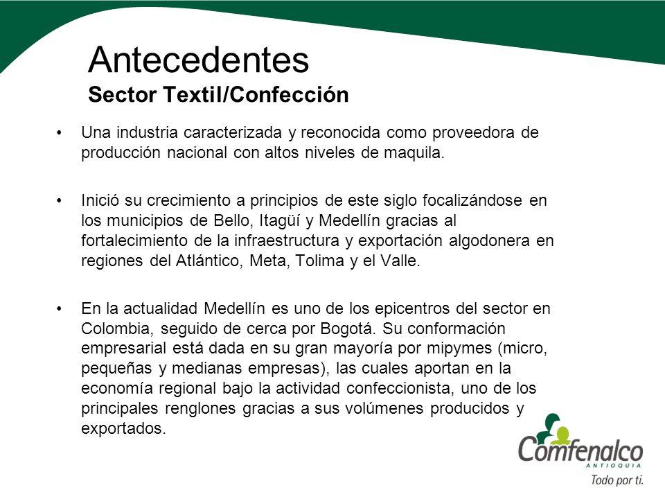 Antecedentes Sector Textil/Confección Una industria caracterizada y reconocida como proveedora de producción nacional con altos niveles de maquila. In