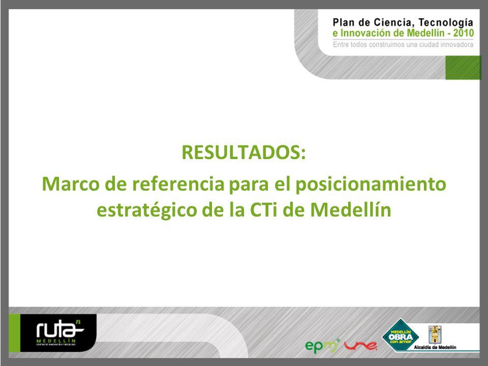 RESULTADOS: Marco de referencia para el posicionamiento estratégico de la CTi de Medellín