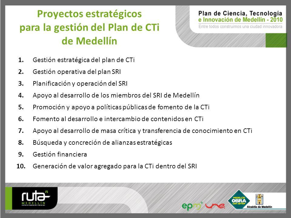 Proyectos estratégicos para la gestión del Plan de CTi de Medellín 1.Gestión estratégica del plan de CTi 2.Gestión operativa del plan SRI 3.Planificac